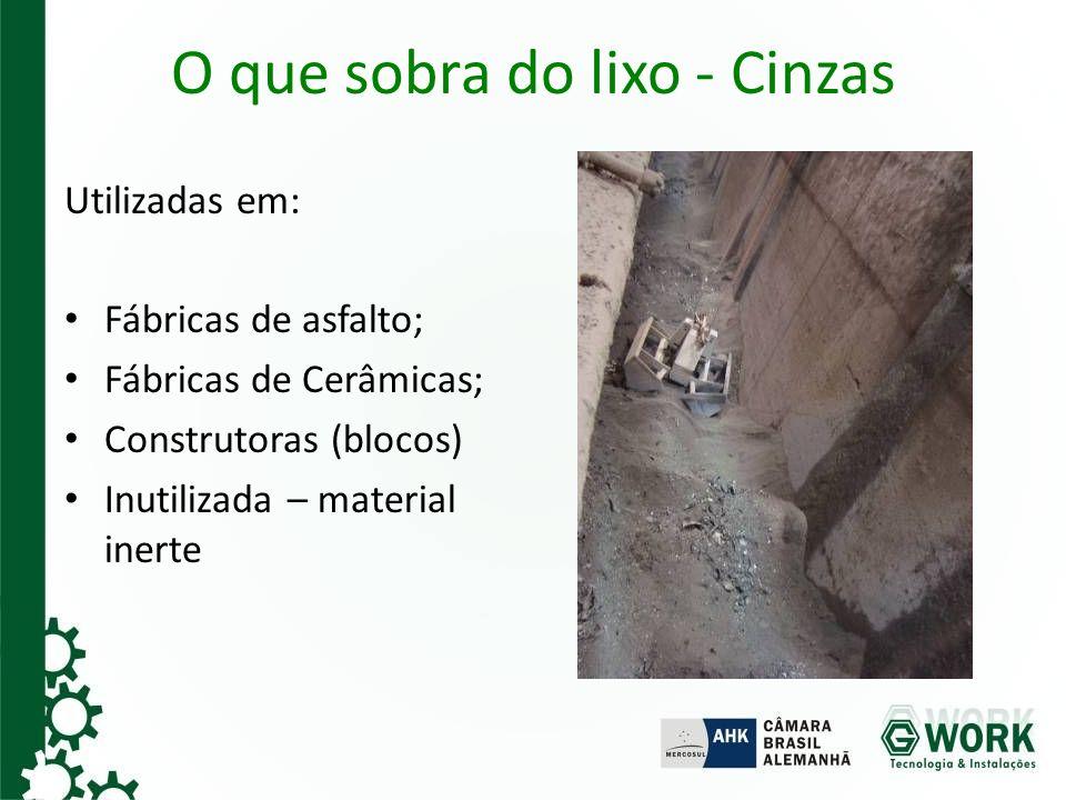 O que sobra do lixo - Cinzas Utilizadas em: Fábricas de asfalto; Fábricas de Cerâmicas; Construtoras (blocos) Inutilizada – material inerte