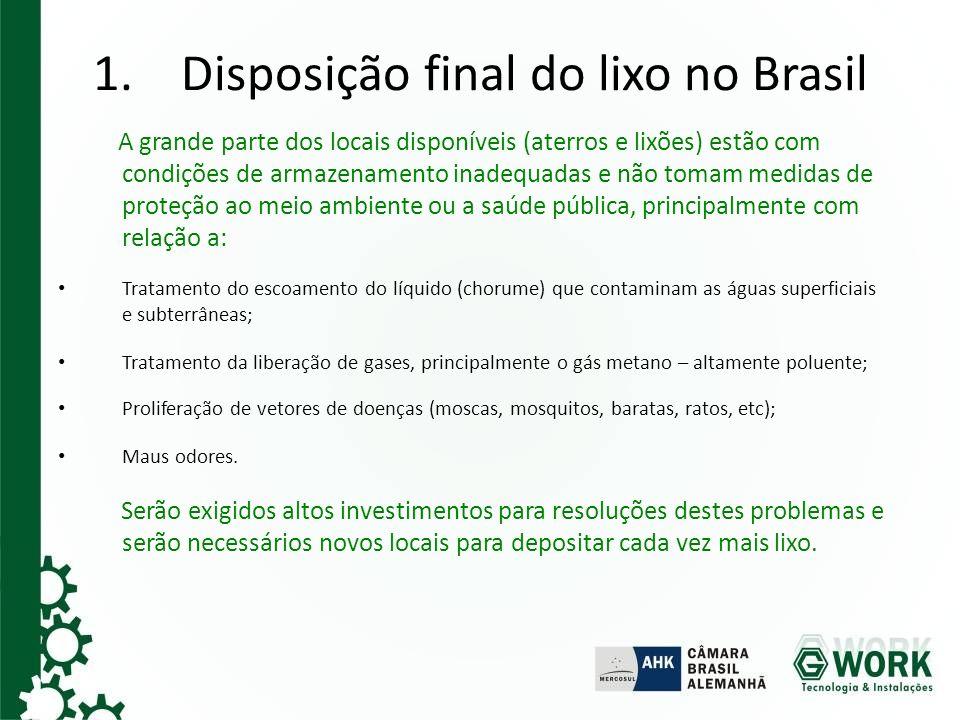 1.Disposição final do lixo no Brasil A grande parte dos locais disponíveis (aterros e lixões) estão com condições de armazenamento inadequadas e não t