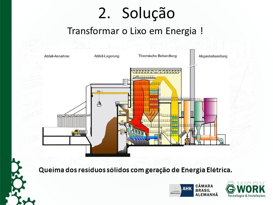 2. Solução Transformar o Lixo em Energia ! Queima dos resíduos sólidos com geração de Energia Elétrica.