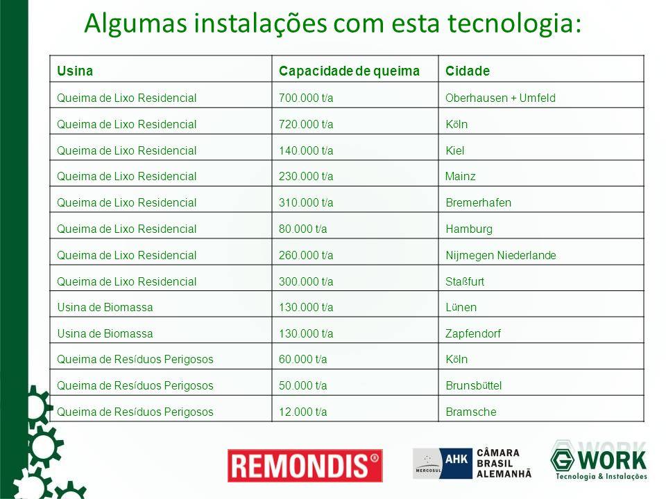 Obrigado .Maurício R. Gâmbaro Diretor G Work Tecnologia & Instalações Rua Cel.