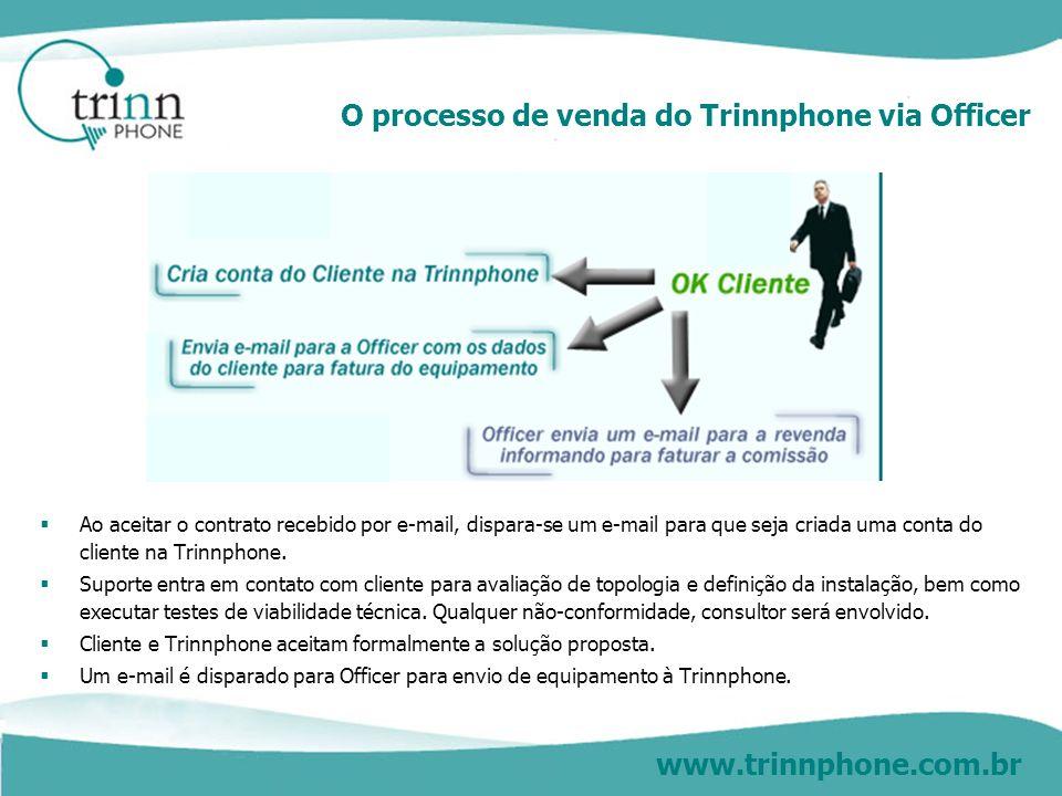 www.trinnphone.com.br Ao aceitar o contrato recebido por e-mail, dispara-se um e-mail para que seja criada uma conta do cliente na Trinnphone. Suporte