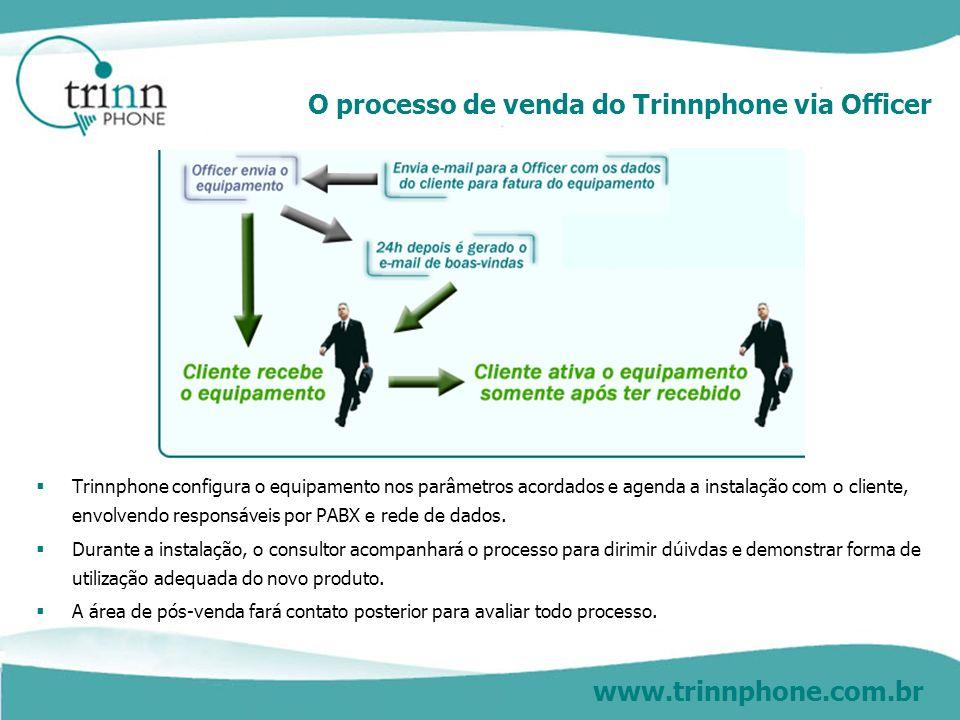 www.trinnphone.com.br Trinnphone configura o equipamento nos parâmetros acordados e agenda a instalação com o cliente, envolvendo responsáveis por PAB