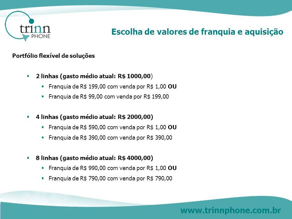 www.trinnphone.com.br Escolha de valores de franquia e aquisição Portfólio flexível de soluções 2 linhas (gasto médio atual: R$ 1000,00) Franquia de R
