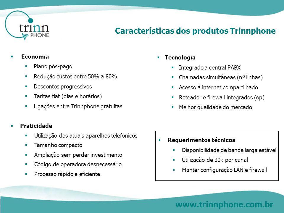 www.trinnphone.com.br Características dos produtos Trinnphone Economia Plano pós-pago Redução custos entre 50% a 80% Descontos progressivos Tarifas fl