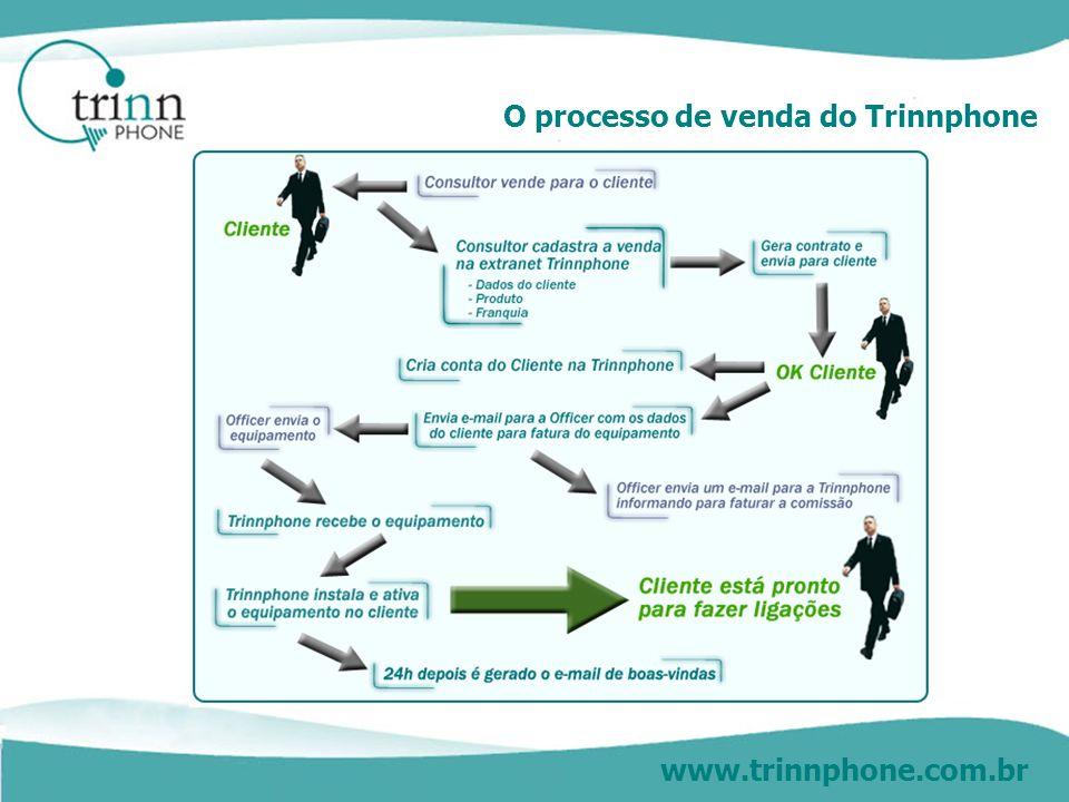 www.trinnphone.com.br O consultor envia uma ficha cadastral e a proposta comercial do produto definido.