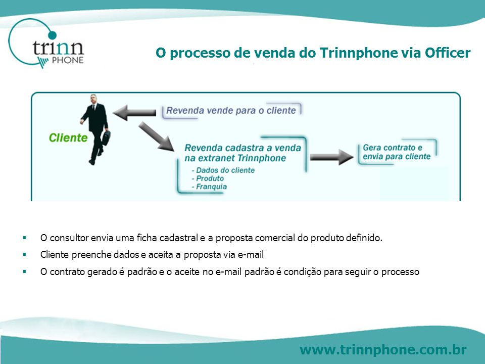 www.trinnphone.com.br O consultor envia uma ficha cadastral e a proposta comercial do produto definido. Cliente preenche dados e aceita a proposta via