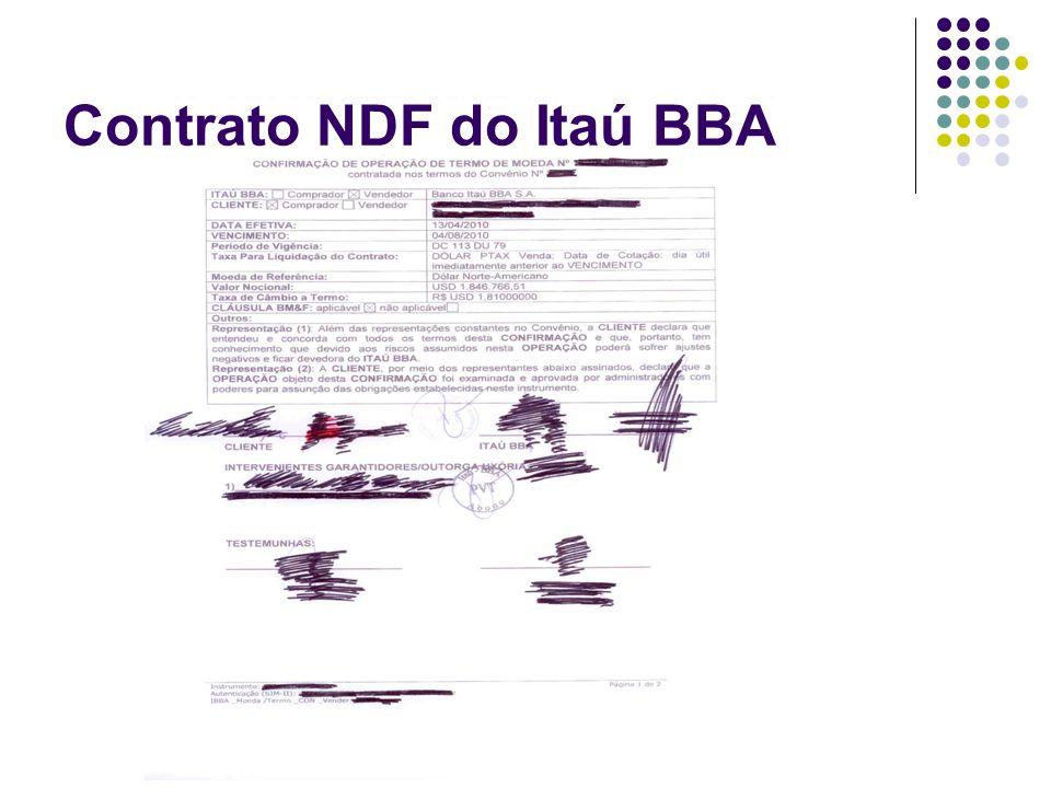 Contrato NDF do Itaú BBA