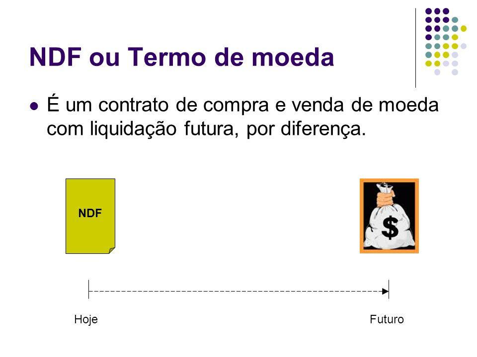 NDF ou Termo de moeda É um contrato de compra e venda de moeda com liquidação futura, por diferença. NDF HojeFuturo