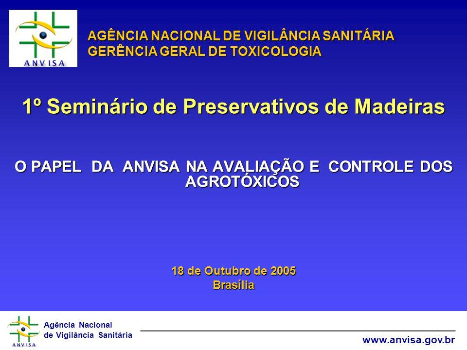 Agência Nacional de Vigilância Sanitária www.anvisa.gov.br CONDIÇÕES DE ARMAZENAMENTO