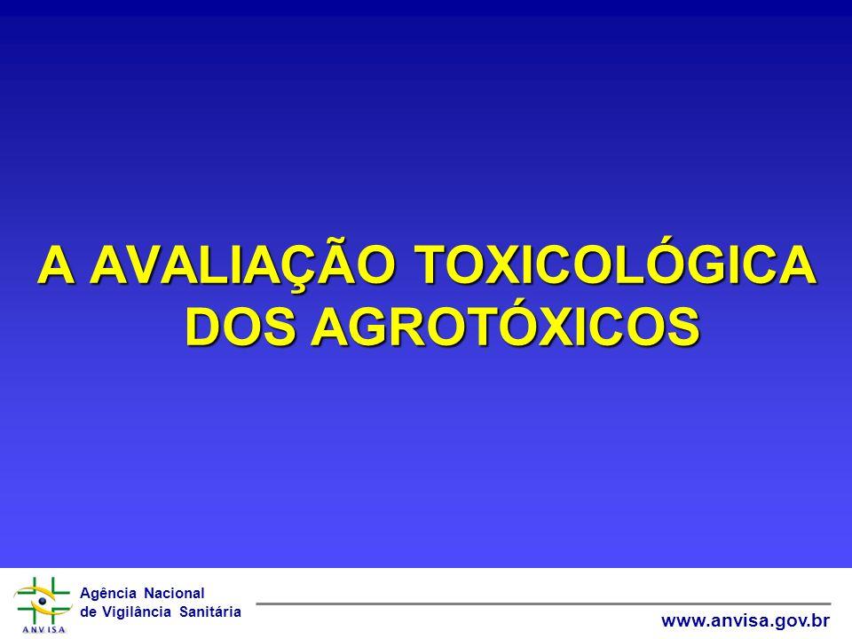 Agência Nacional de Vigilância Sanitária www.anvisa.gov.br Constituição Federal - art.
