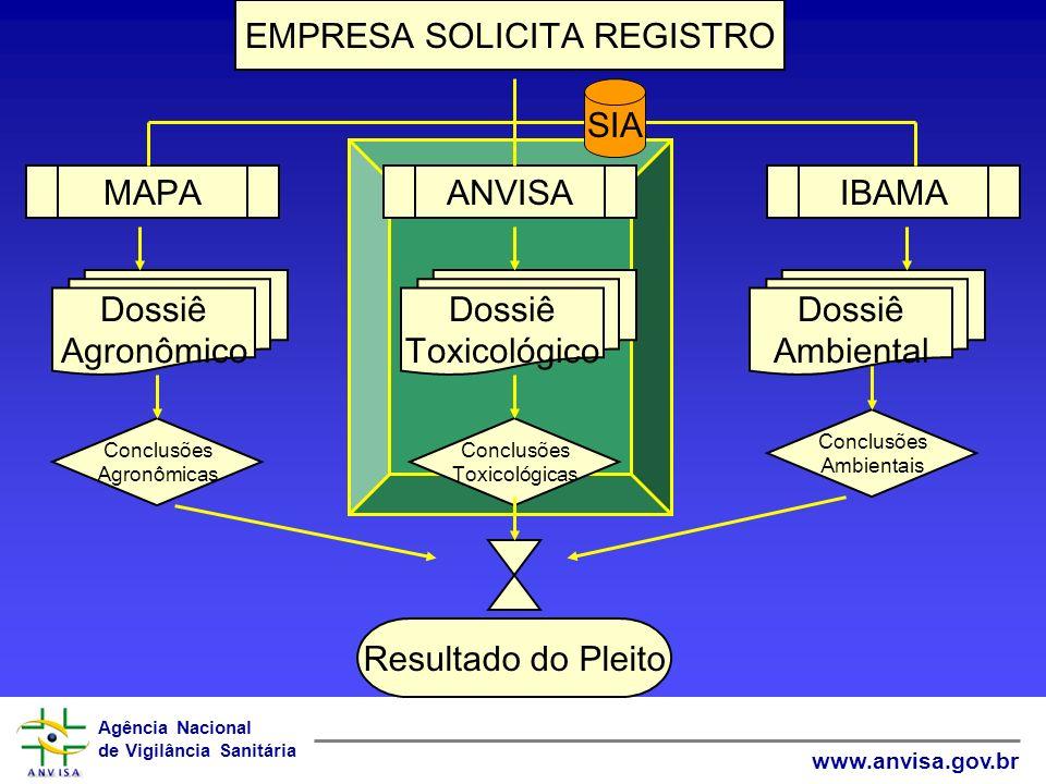 Agência Nacional de Vigilância Sanitária www.anvisa.gov.br A AVALIAÇÃO TOXICOLÓGICA DOS AGROTÓXICOS