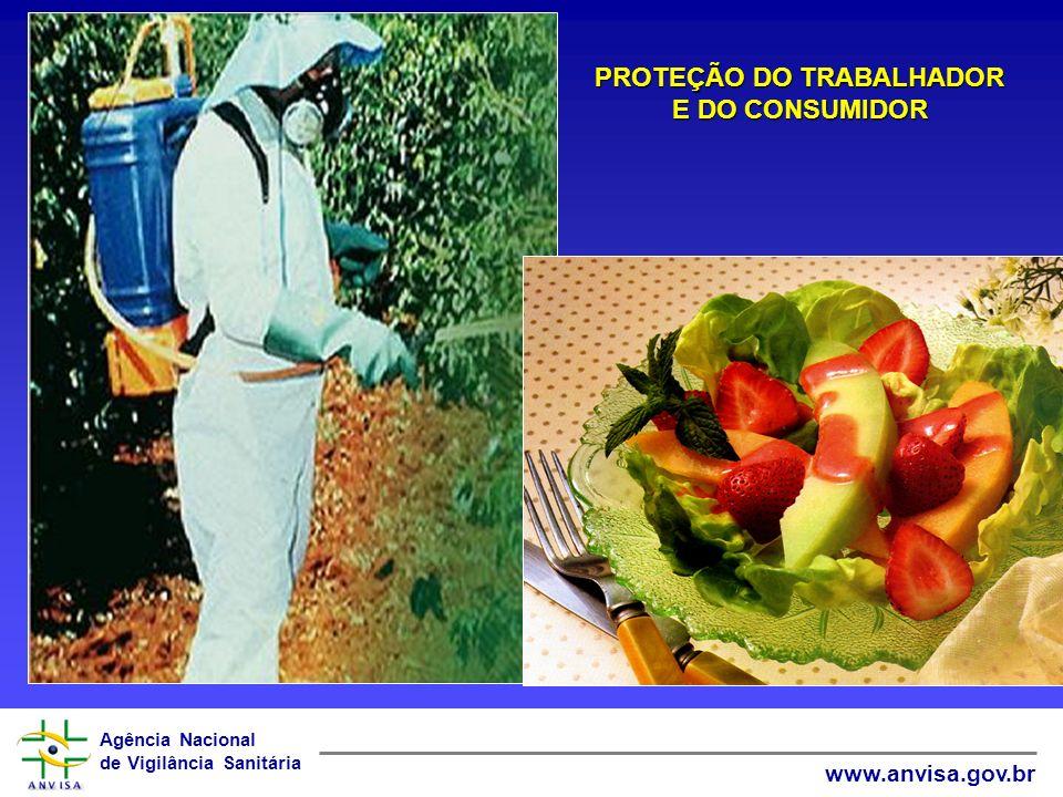 Agência Nacional de Vigilância Sanitária www.anvisa.gov.br Conclusões Agronômicas Conclusões Toxicológicas Conclusões Ambientais Resultado do Pleito Dossiê Toxicológico Dossiê Ambiental Dossiê Agronômico MAPAANVISAIBAMA EMPRESA SOLICITA REGISTRO SIA