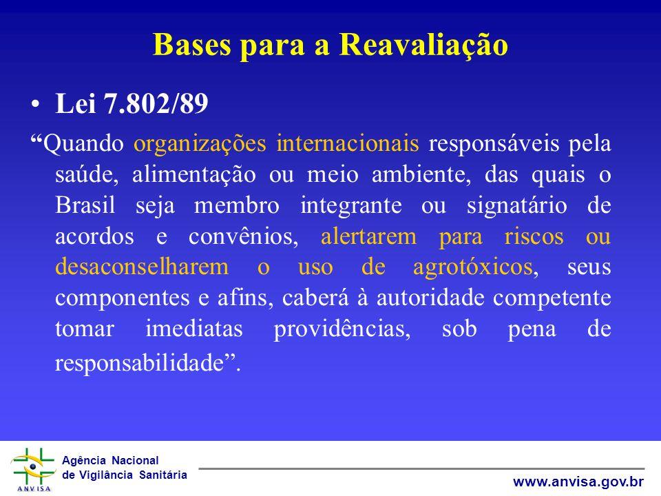 Agência Nacional de Vigilância Sanitária www.anvisa.gov.br PÓS – REGISTRO REAVALIAÇÃO DOS AGROTÓXICOSREAVALIAÇÃO DOS AGROTÓXICOS PROGRAMAS DE MONITORAMENTOPROGRAMAS DE MONITORAMENTO