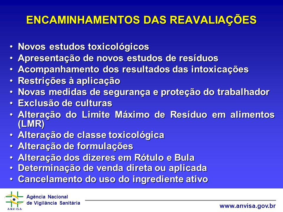 Agência Nacional de Vigilância Sanitária www.anvisa.gov.br REAVALIAÇÃO dos AGROTÓXICOS Resultados do P.A.R.A.