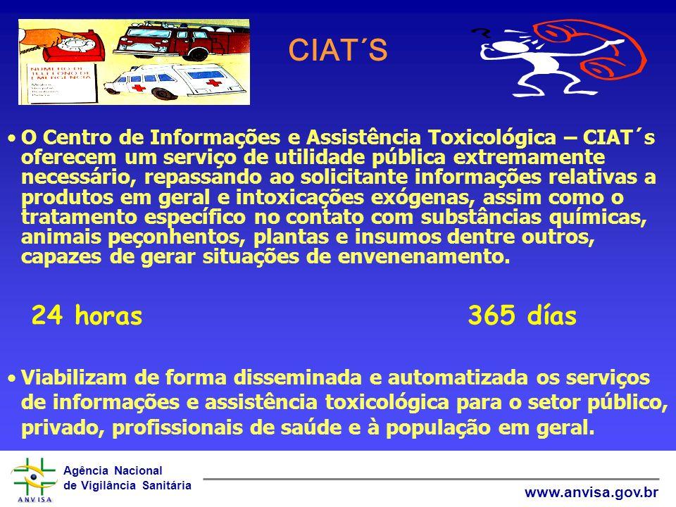 Agência Nacional de Vigilância Sanitária www.anvisa.gov.br ATRIBUIÇÕES DA GERÊNCIA GERAL DE TOXICOLOGIA ANVISA Coordenação da Rede de Centros de Informação e Assistência Toxicológica - RENACIAT-