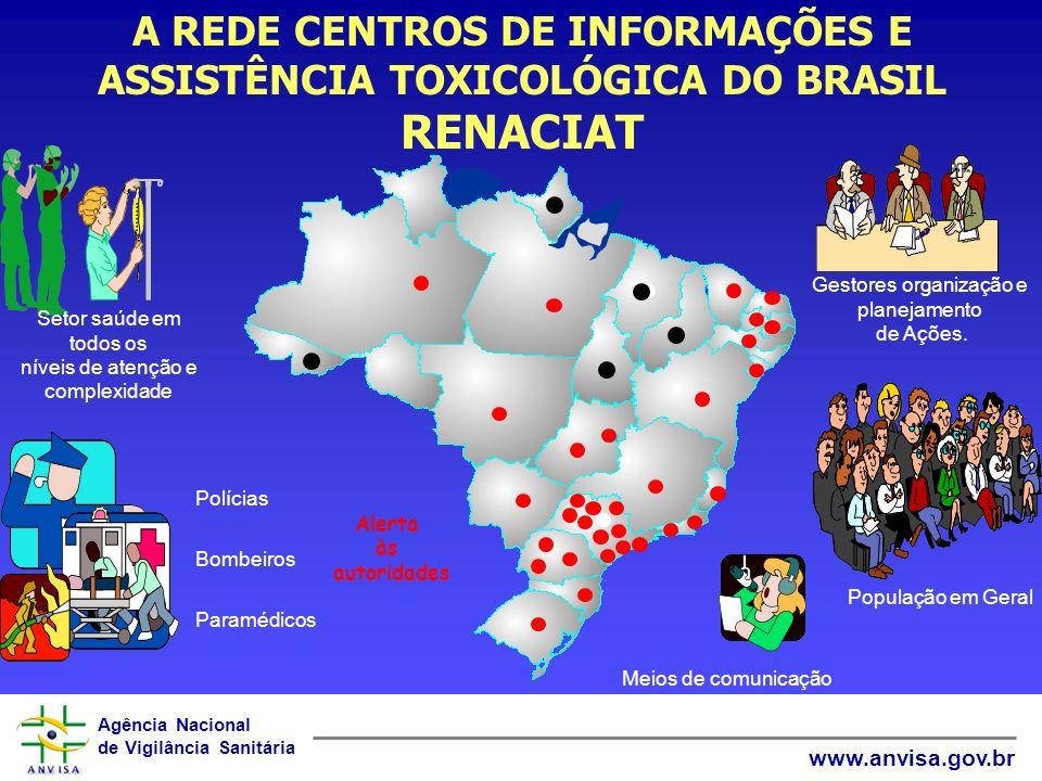 Agência Nacional de Vigilância Sanitária www.anvisa.gov.br vidas humanas perdidas; Danos à saúde humana; Impactos ambientais; Prejuízos econômicos; Efeitos psicológicos na população.