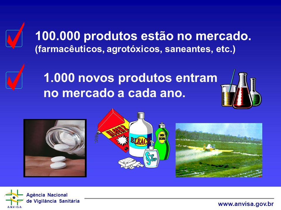Agência Nacional de Vigilância Sanitária www.anvisa.gov.br O PRODUÇÃO E USO DE AGROTÓXICOS NO BRASIL