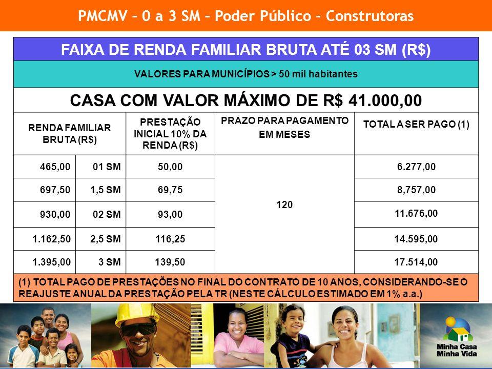 15 PMCMV – 0 a 3 SM – Poder Público - Construtoras FAIXA DE RENDA FAMILIAR BRUTA ATÉ 03 SM (R$) VALORES PARA MUNICÍPIOS > 50 mil habitantes CASA COM V