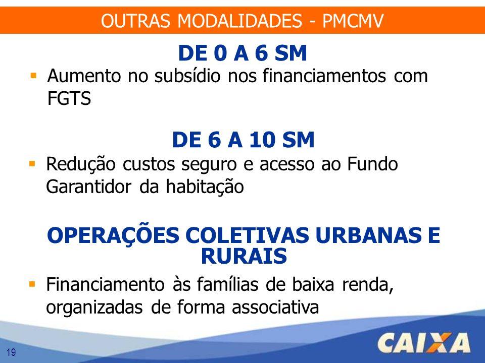 19 DE 0 A 6 SM Aumento no subsídio nos financiamentos com FGTS DE 6 A 10 SM Redução custos seguro e acesso ao Fundo Garantidor da habitação OUTRAS MOD