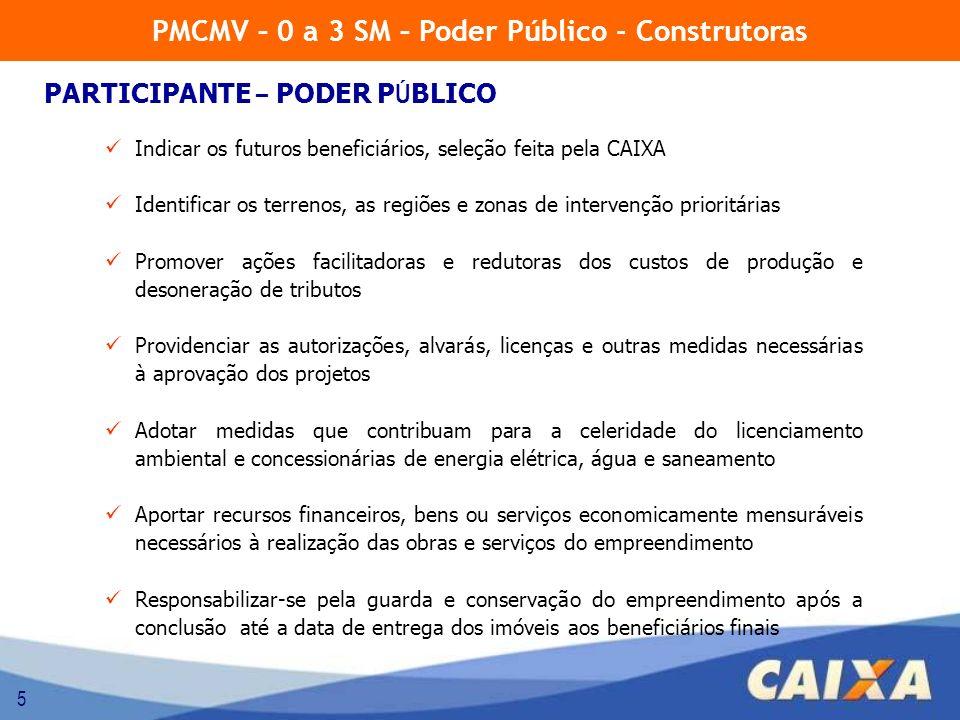 5 Indicar os futuros beneficiários, seleção feita pela CAIXA Identificar os terrenos, as regiões e zonas de intervenção prioritárias Promover ações fa