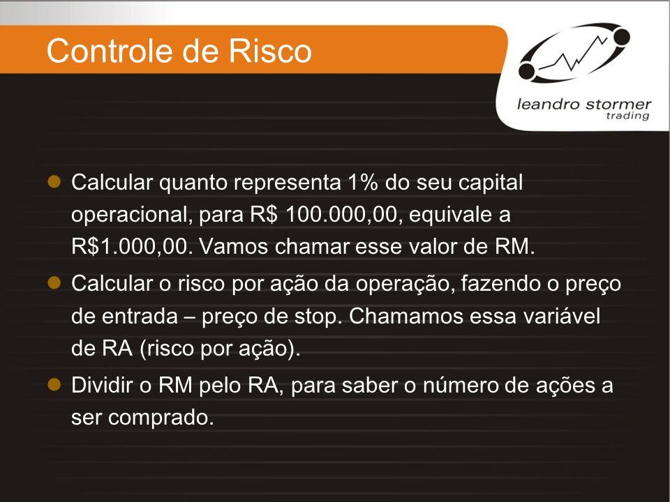 Controle de Risco Calcular quanto representa 1% do seu capital operacional, para R$ 100.000,00, equivale a R$1.000,00. Vamos chamar esse valor de RM.