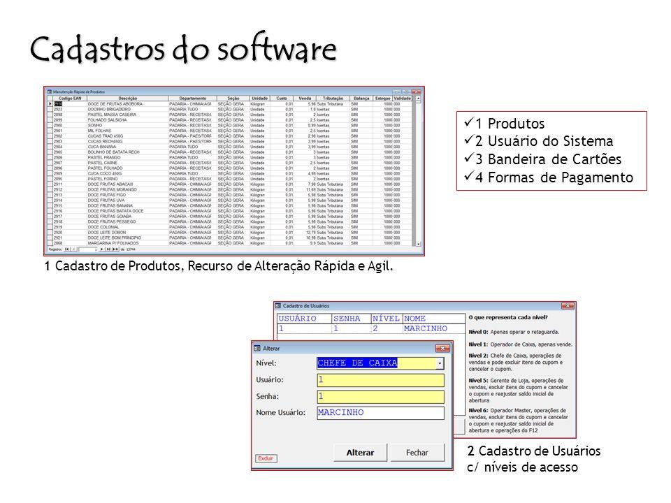 Cadastros do software 1 Cadastro de Produtos, Recurso de Alteração Rápida e Agil. 2 Cadastro de Usuários c/ níveis de acesso 1 Produtos 2 Usuário do S