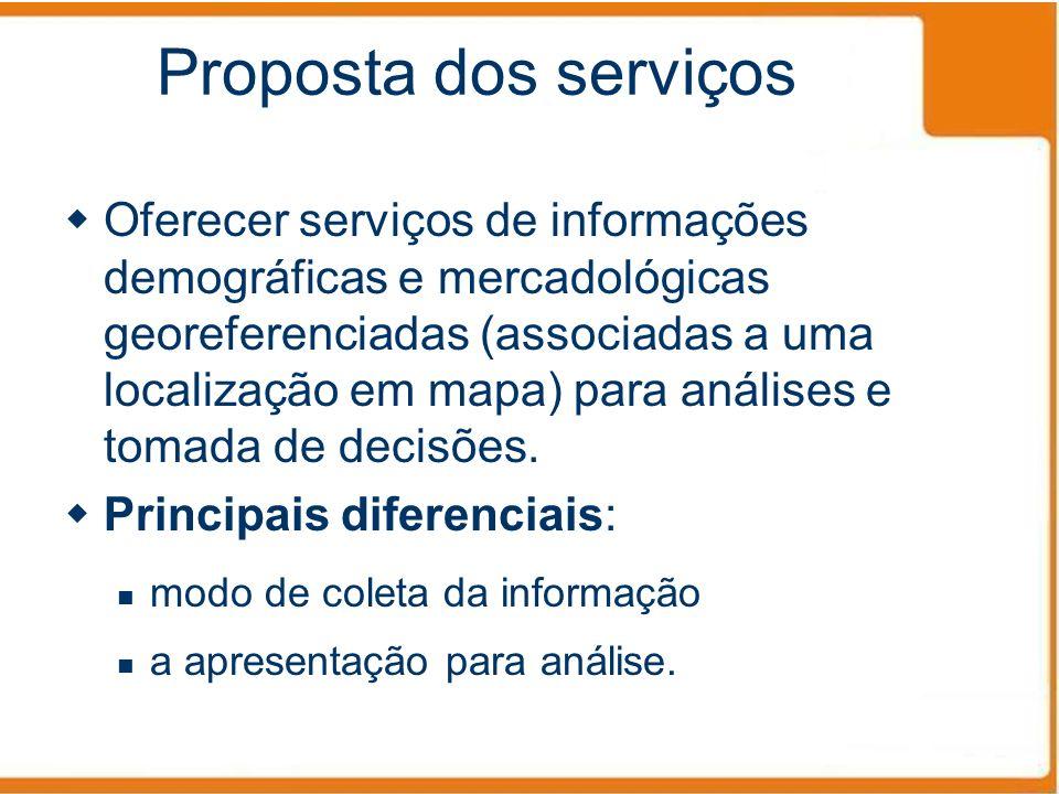 Proposta dos serviços Oferecer serviços de informações demográficas e mercadológicas georeferenciadas (associadas a uma localização em mapa) para anál