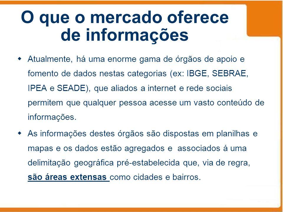 O que o mercado oferece de informações Atualmente, há uma enorme gama de órgãos de apoio e fomento de dados nestas categorias (ex: IBGE, SEBRAE, IPEA
