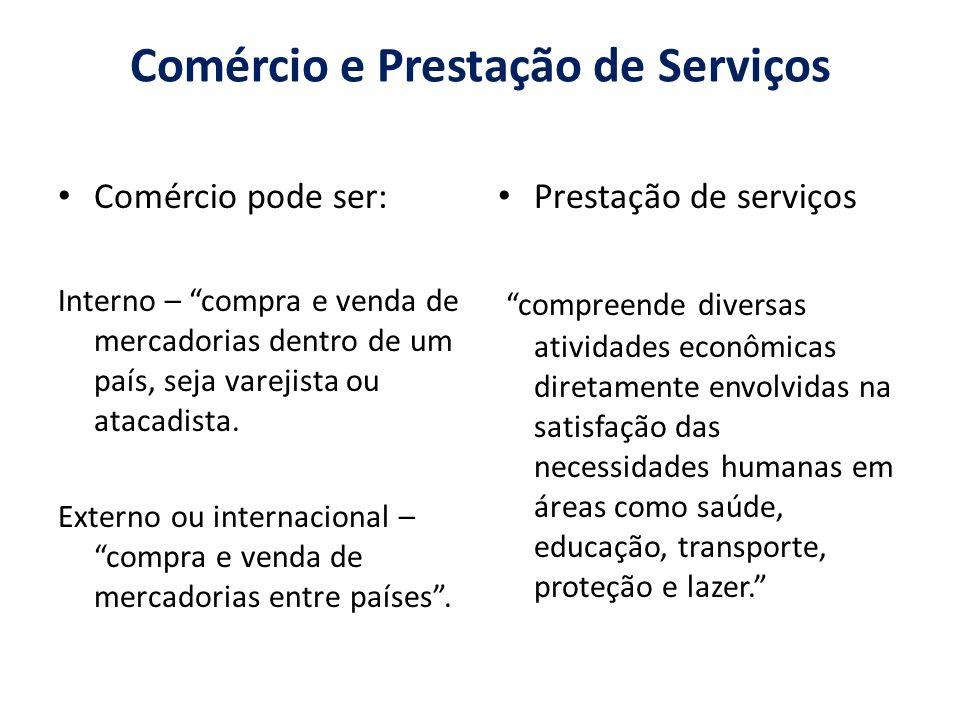 Comércio e Prestação de Serviços Comércio pode ser: Interno – compra e venda de mercadorias dentro de um país, seja varejista ou atacadista.
