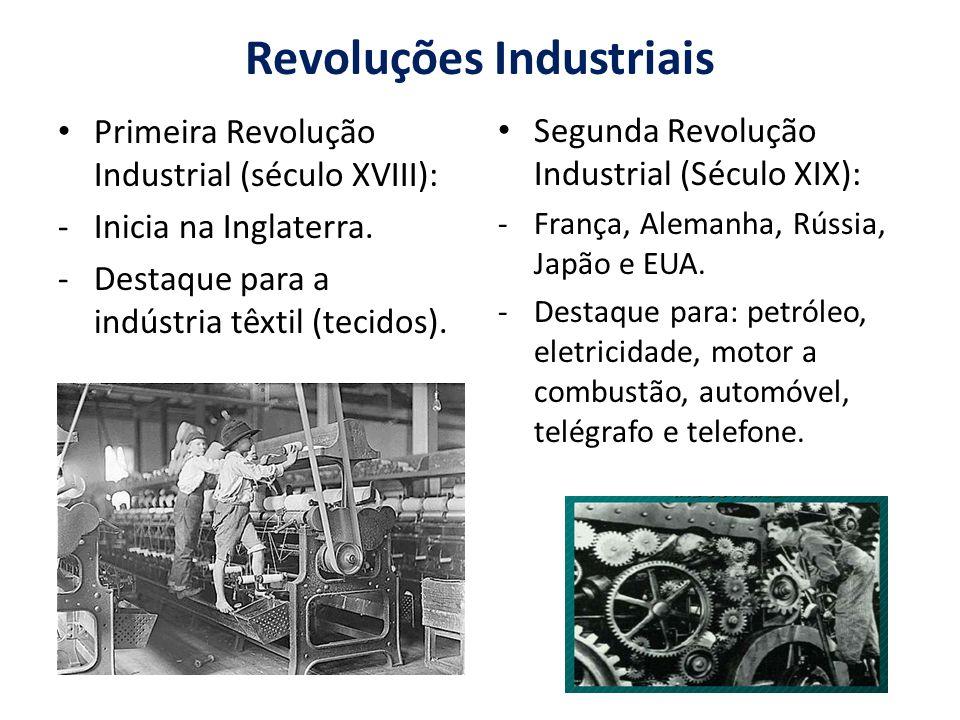 Revoluções Industriais Primeira Revolução Industrial (século XVIII): -Inicia na Inglaterra.