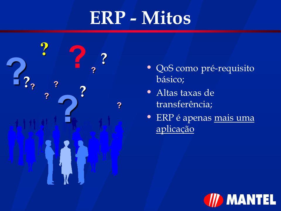 QoS como pré-requisito básico; Altas taxas de transferência; ERP é apenas mais uma aplicação ? ? ? ? ? ? ? ? ? ? ? ?