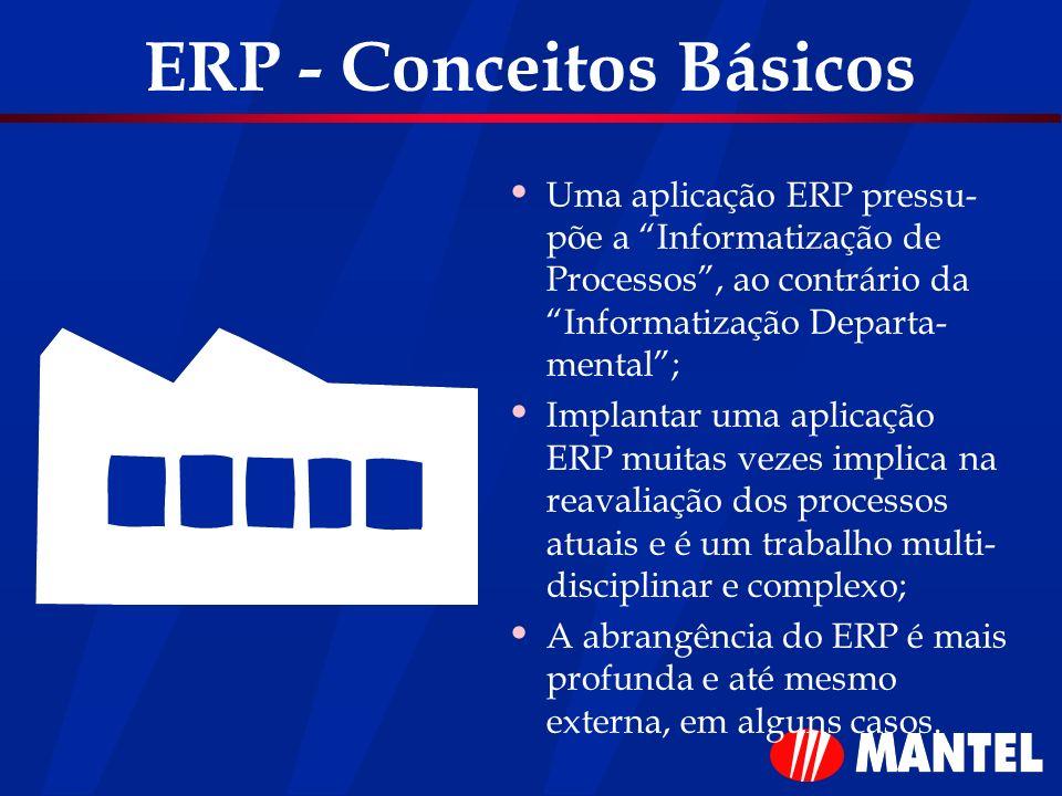 ERP - Conceitos Básicos Uma aplicação ERP pressu- põe a Informatização de Processos, ao contrário da Informatização Departa- mental; Implantar uma apl