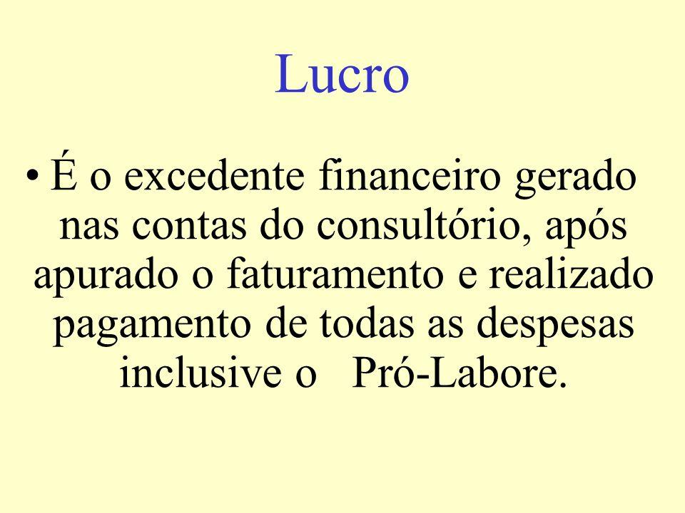 Lucro É o excedente financeiro gerado nas contas do consultório, após apurado o faturamento e realizado pagamento de todas as despesas inclusive o Pró-Labore.