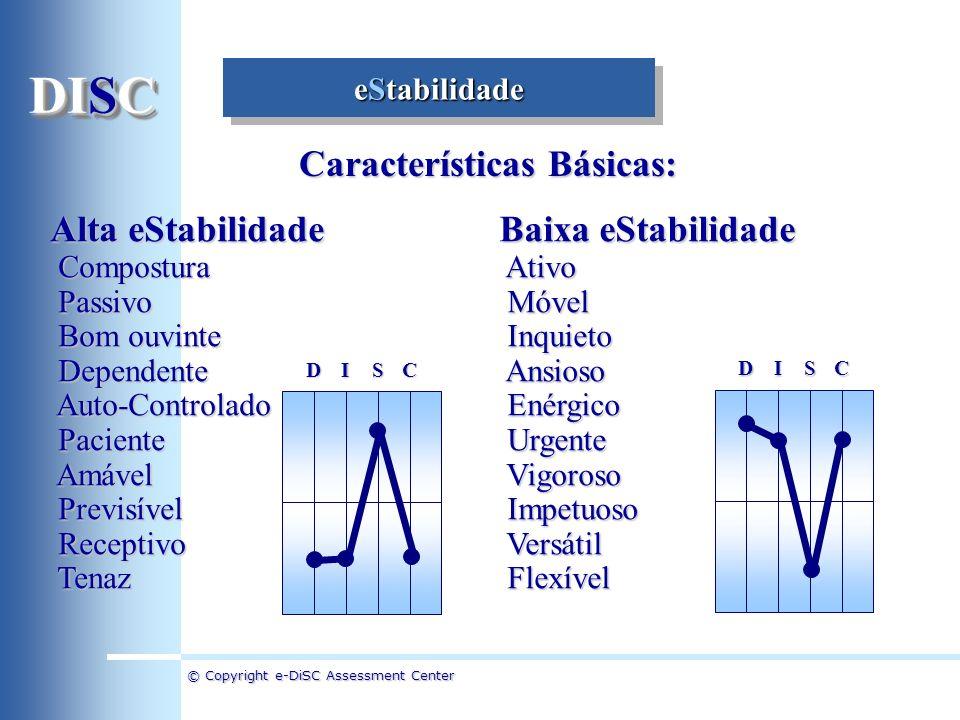 © Copyright e-DiSC Assessment Center eStabilidade Baixa eStabilidade Ativo Ativo Móvel Móvel Inquieto Inquieto Ansioso Ansioso Enérgico Enérgico Urgen