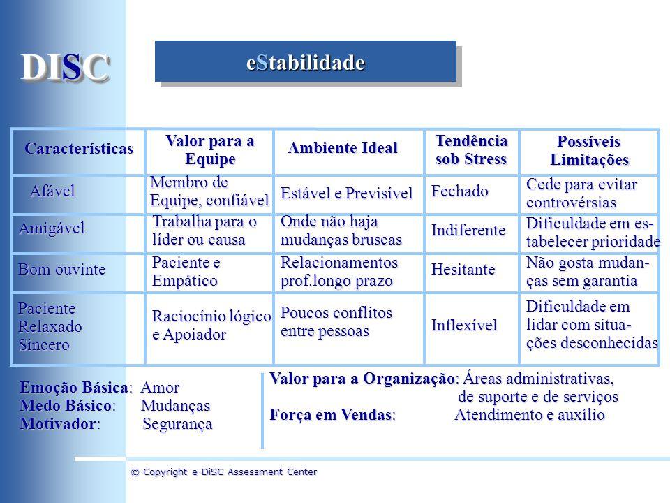 © Copyright e-DiSC Assessment Center eStabilidade Características Valor para a Equipe Ambiente Ideal Tendência sob Stress PossíveisLimitações Afável A