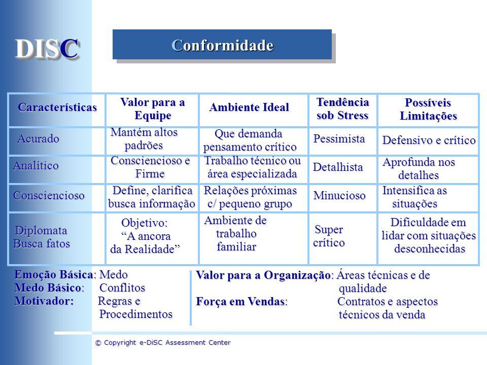 © Copyright e-DiSC Assessment Center Conformidade Características Valor para a Equipe Ambiente Ideal Tendência sob Stress PossíveisLimitações Acurado