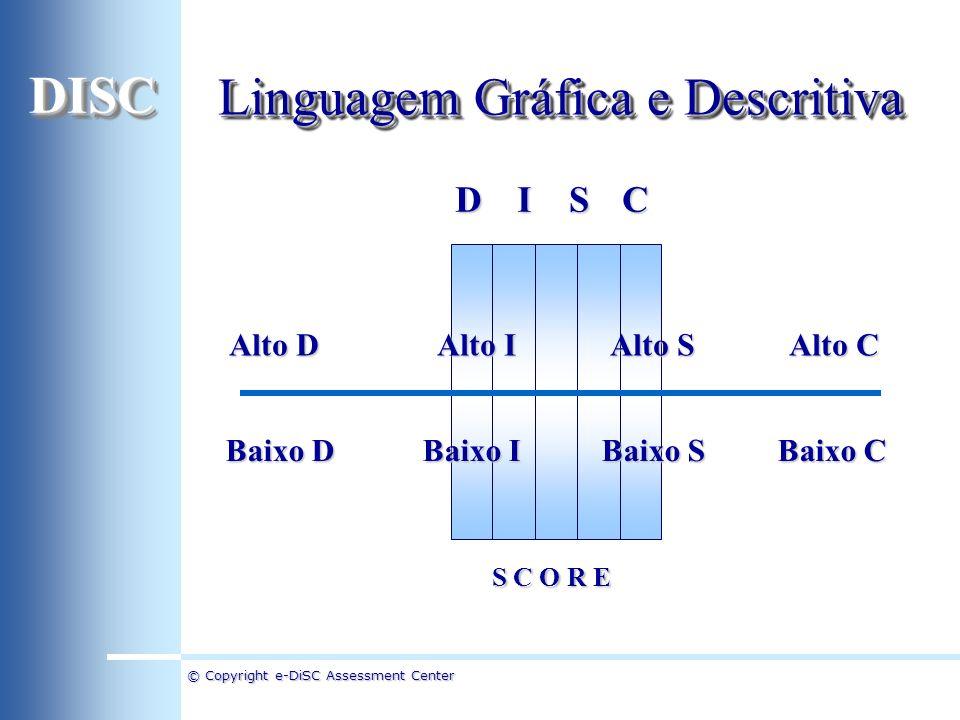 © Copyright e-DiSC Assessment Center DICS Alto D Alto I Alto S Alto C Baixo D Baixo I Baixo S Baixo C S C O R E Linguagem Gráfica e Descritiva DISCDIS