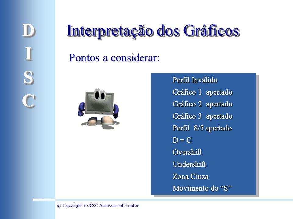 © Copyright e-DiSC Assessment Center Interpretação dos Gráficos Perfil Inválido Perfil Inválido Gráfico 1 apertado Gráfico 1 apertado Gráfico 2 aperta
