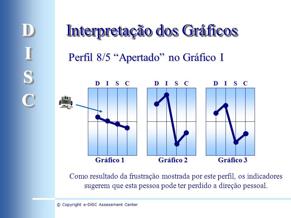 © Copyright e-DiSC Assessment Center Perfil 8/5 Apertado no Gráfico I Como resultado da frustração mostrada por este perfil, os indicadores sugerem qu