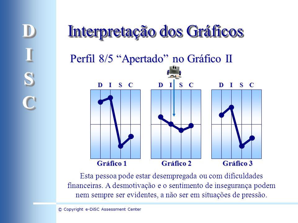 © Copyright e-DiSC Assessment Center Perfil 8/5 Apertado no Gráfico II DICSDICSDICS Esta pessoa pode estar desempregada ou com dificuldades financeira