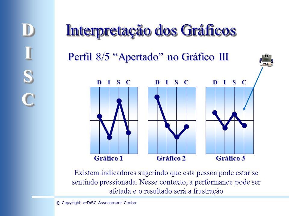 © Copyright e-DiSC Assessment Center Perfil 8/5 Apertado no Gráfico III DICSDICSDICS Existem indicadores sugerindo que esta pessoa pode estar se senti