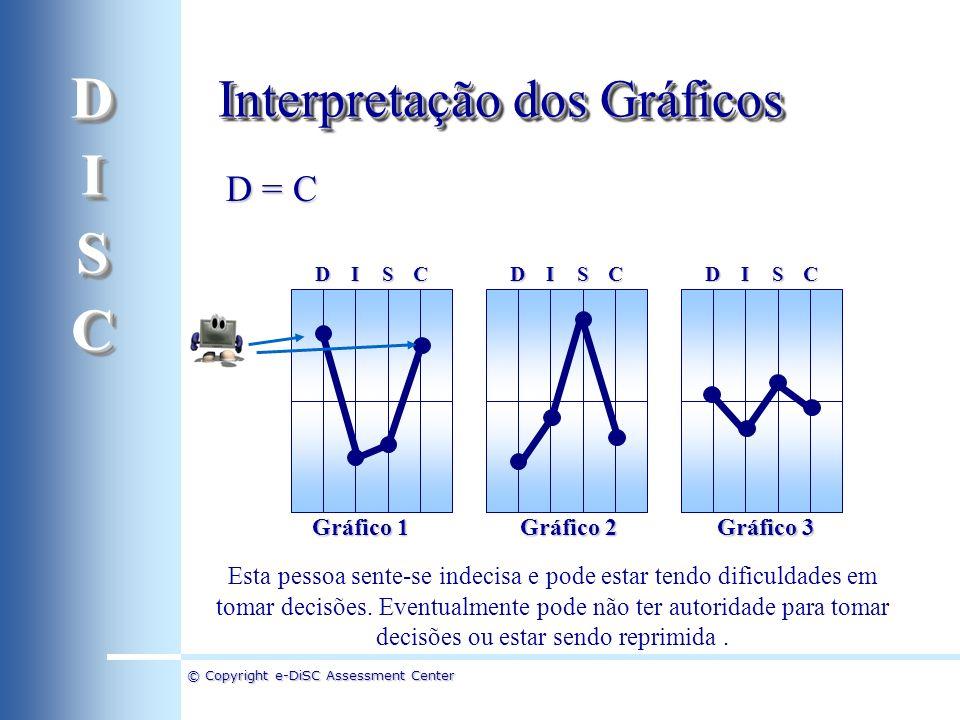 © Copyright e-DiSC Assessment Center D = CD = CD = CD = C DICSDICSDICS Esta pessoa sente-se indecisa e pode estar tendo dificuldades em tomar decisões