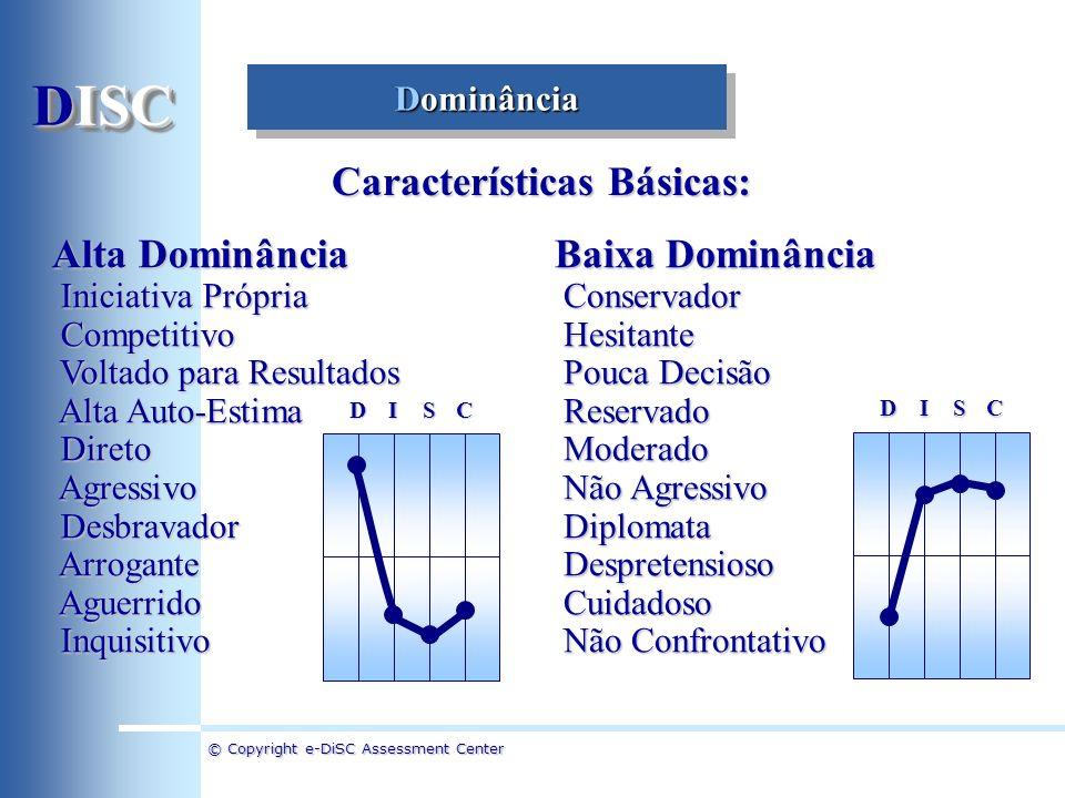© Copyright e-DiSC Assessment Center Baixa Dominância Conservador Conservador Hesitante Hesitante Pouca Decisão Pouca Decisão Reservado Reservado Mode