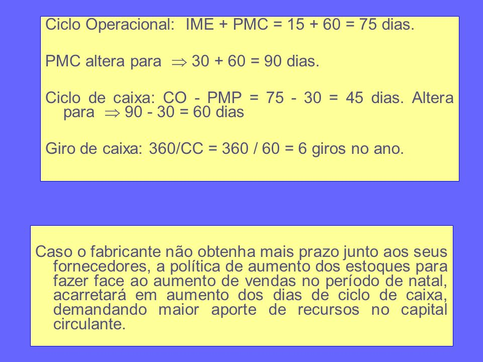 Ciclo Operacional: IME + PMC = 15 + 60 = 75 dias. PMC altera para 30 + 60 = 90 dias. Ciclo de caixa: CO - PMP = 75 - 30 = 45 dias. Altera para 90 - 30