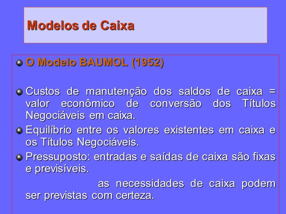 Modelos de Caixa O Modelo BAUMOL (1952) Custos de manutenção dos saldos de caixa = valor econômico de conversão dos Títulos Negociáveis em caixa. Equi