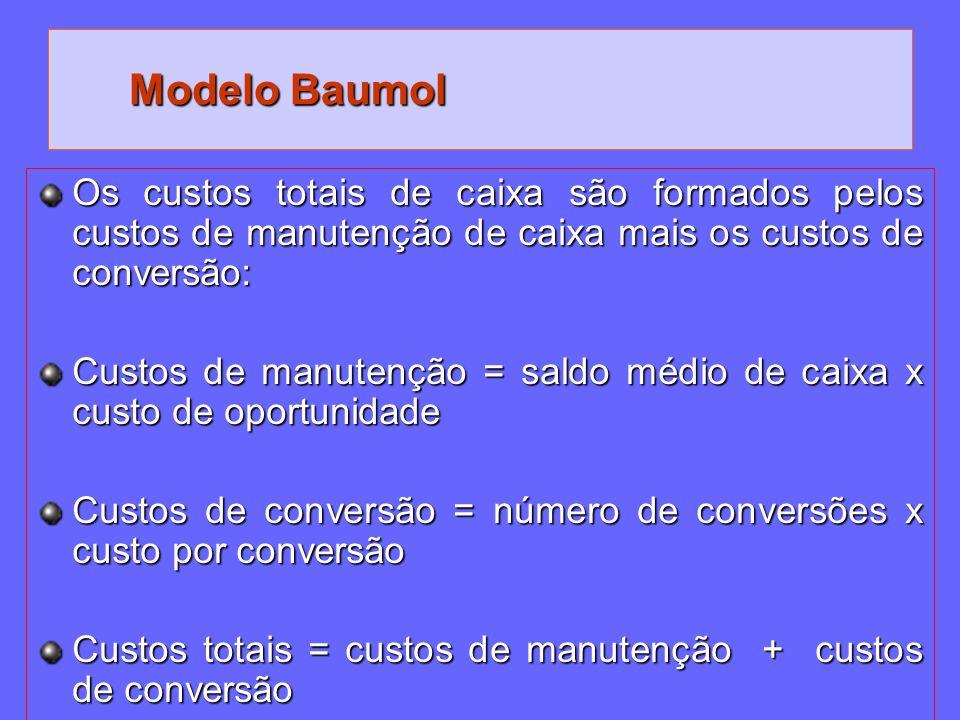 Modelo Baumol Modelo Baumol Os custos totais de caixa são formados pelos custos de manutenção de caixa mais os custos de conversão: Custos de manutenç