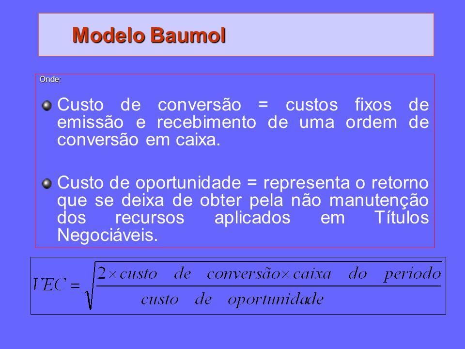 Modelo Baumol Modelo Baumol Onde: Custo de conversão = custos fixos de emissão e recebimento de uma ordem de conversão em caixa. Custo de oportunidade