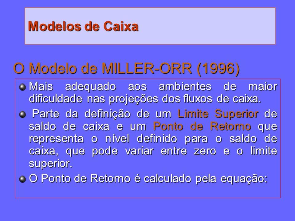 O Modelo de MILLER-ORR (1996) Mais adequado aos ambientes de maior dificuldade nas projeções dos fluxos de caixa. Parte da definição de um Limite Supe