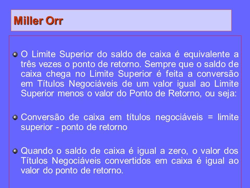 Miller Orr O Limite Superior do saldo de caixa é equivalente a três vezes o ponto de retorno. Sempre que o saldo de caixa chega no Limite Superior é f