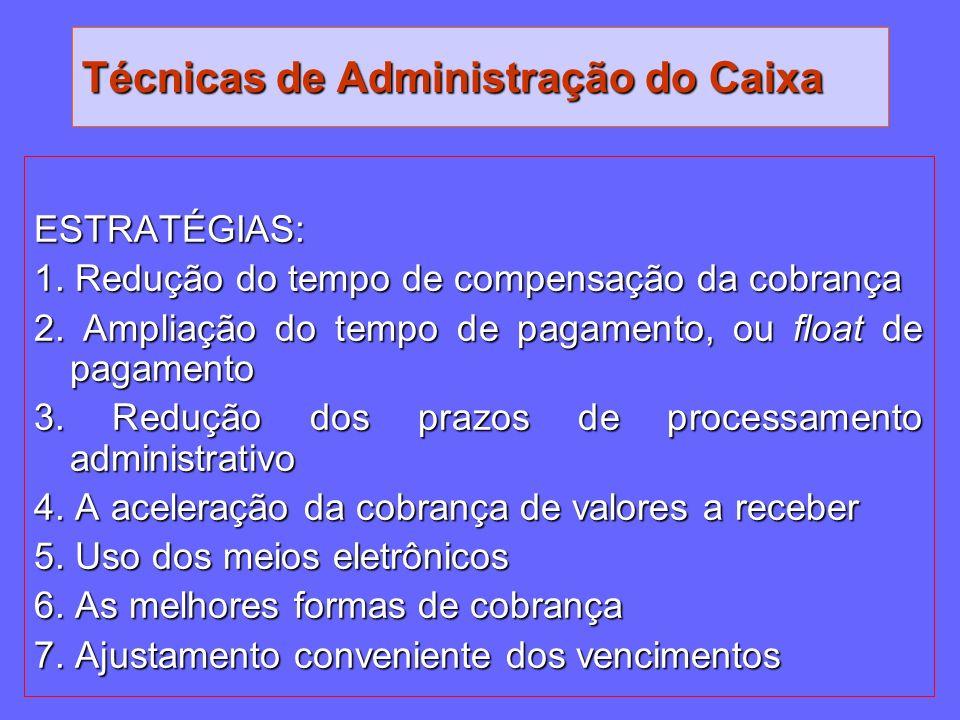 Técnicas de Administração do Caixa ESTRATÉGIAS: 1. Redução do tempo de compensação da cobrança 2. Ampliação do tempo de pagamento, ou float de pagamen